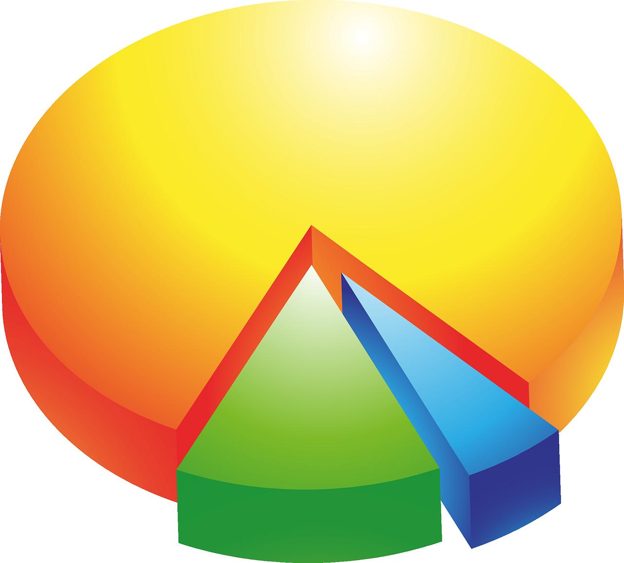 pie-chart-149726_1280